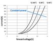 何谓恒功率设计的LED驱动电源?
